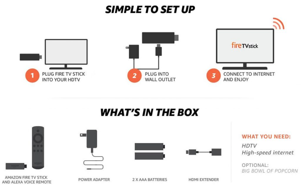 How To Setup Firestick or Fire TV