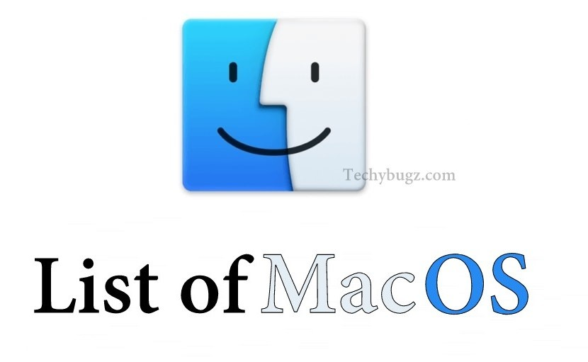 List of Mac OS