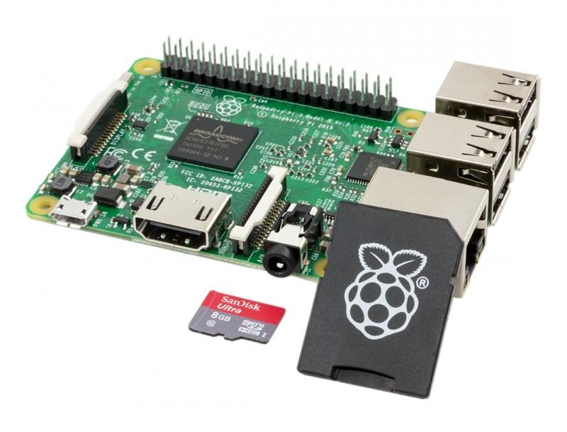 Backup Raspberry Pi
