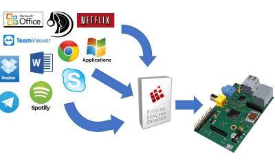 x86 Raspberry Pi